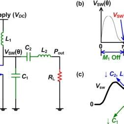 Research paper on power amplifier systems